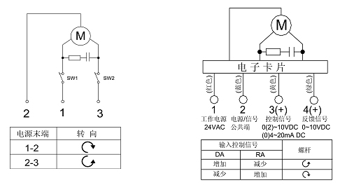 dn125/150电动球阀,电动调节球阀,比例积分球阀