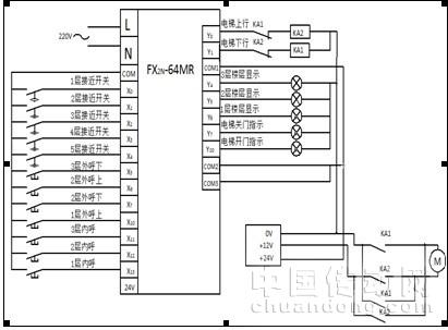 plc输入输出接线图