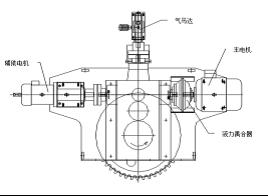 回转式空气预热器传动装置连接方式图片