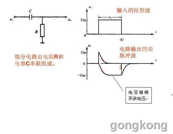 7rc  输入方波脉冲的周期t