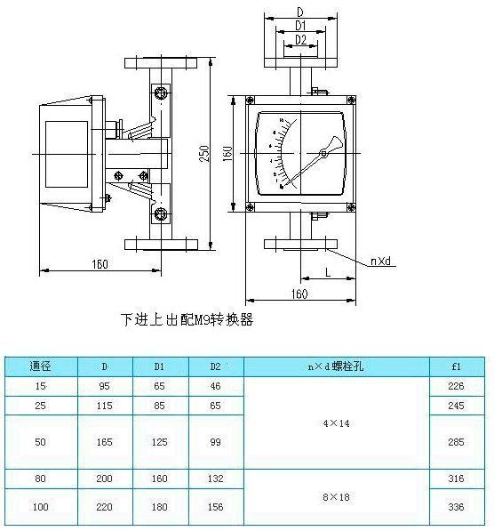 夹套连接法兰标准为:GB/T9119 PN1.6 DN15 六、安装形式 流量计垂直安装,流量计中心线与铅垂线的夹角不超过5°,在流量计的上游须保证五倍公称通径的入口直管段,下游保证250mm出口直管段。如果介质中含有固体杂质,应在流量计上游加装过滤器;如果介质中含有铁磁性物质,应在流量计的上游安装磁过滤器。为了便于维护和清洗且不影响生产,建议安装旁通管路。为了避免由于管道引起的流量计变形,安装法兰必须与仪表同轴并且相互平行,并适当地支撑管道以避免管道振动和减小流量计的轴向负荷,测量系统中控制阀应