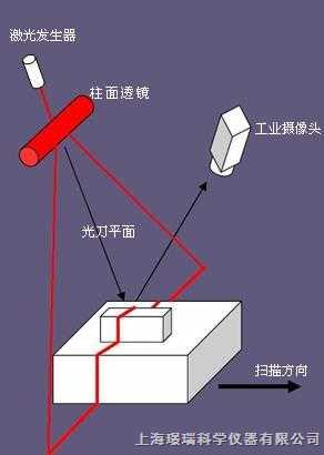 jr-3dls系列三维激光扫描仪